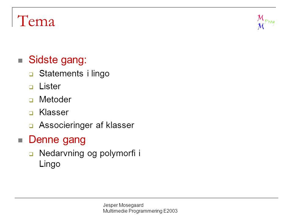 Jesper Mosegaard Multimedie Programmering E2003 Tema Sidste gang:  Statements i lingo  Lister  Metoder  Klasser  Associeringer af klasser Denne gang  Nedarvning og polymorfi i Lingo