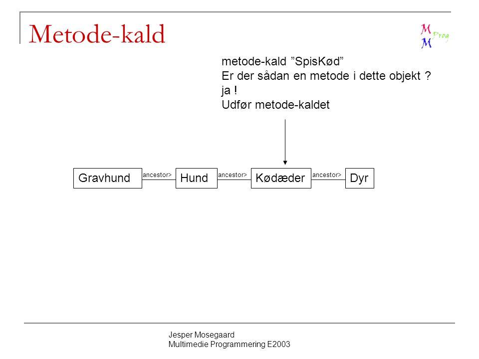 Jesper Mosegaard Multimedie Programmering E2003 Metode-kald GravhundHundKødæderDyr ancestor> metode-kald SpisKød Er der sådan en metode i dette objekt .