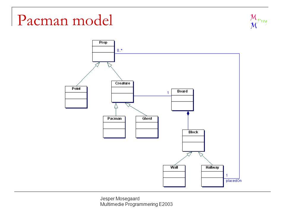 Jesper Mosegaard Multimedie Programmering E2003 Pacman model