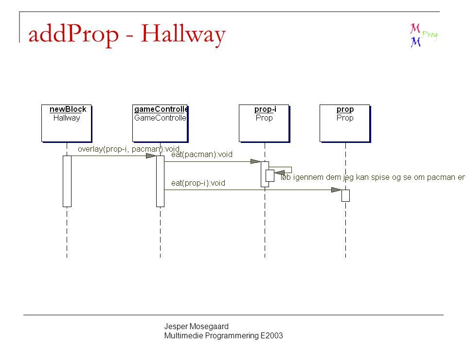 Jesper Mosegaard Multimedie Programmering E2003 addProp - Hallway