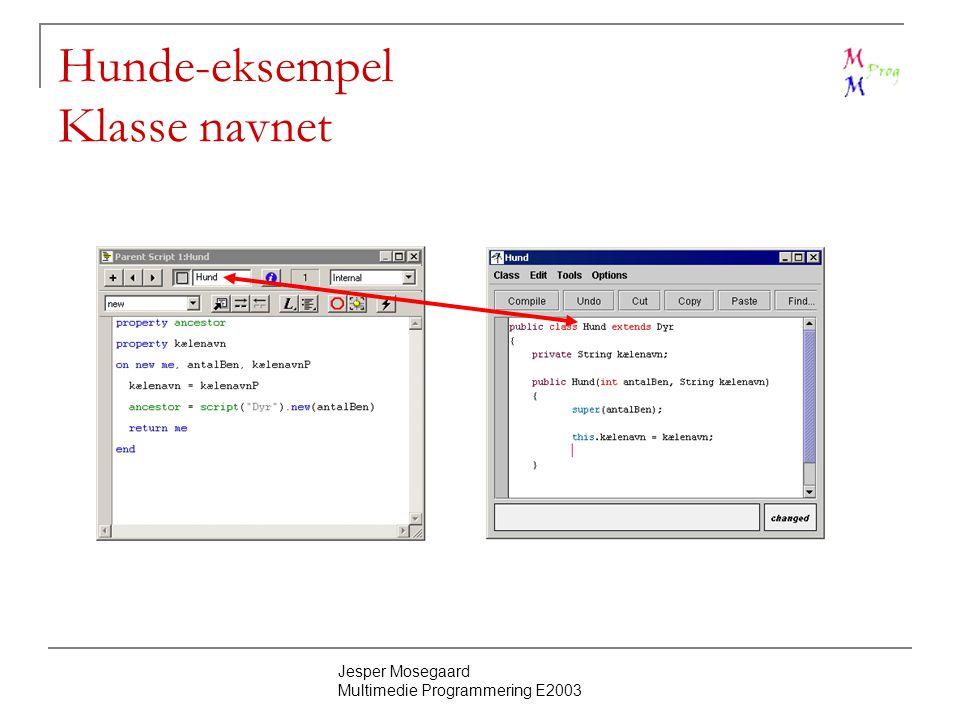 Jesper Mosegaard Multimedie Programmering E2003 Hunde-eksempel Klasse navnet
