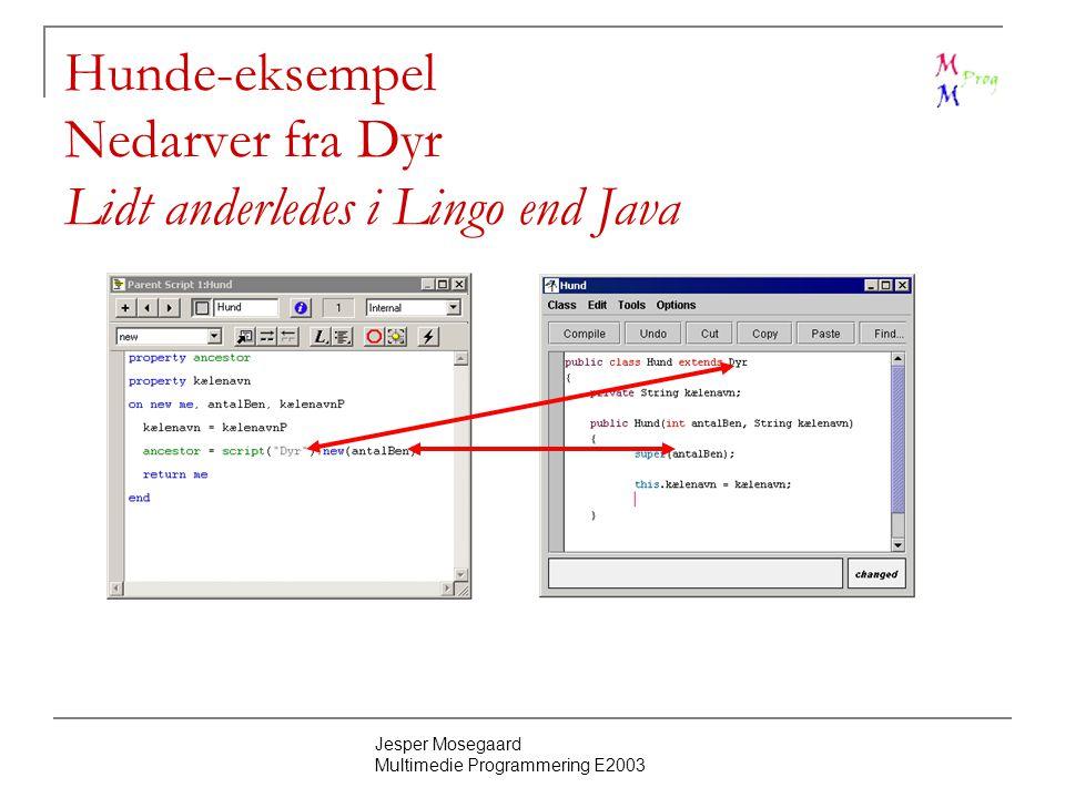 Jesper Mosegaard Multimedie Programmering E2003 Hunde-eksempel Nedarver fra Dyr Lidt anderledes i Lingo end Java