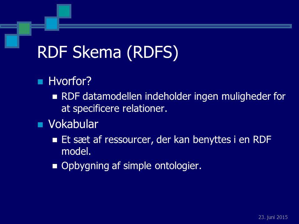 23. juni 2015 RDF Skema (RDFS) Hvorfor.