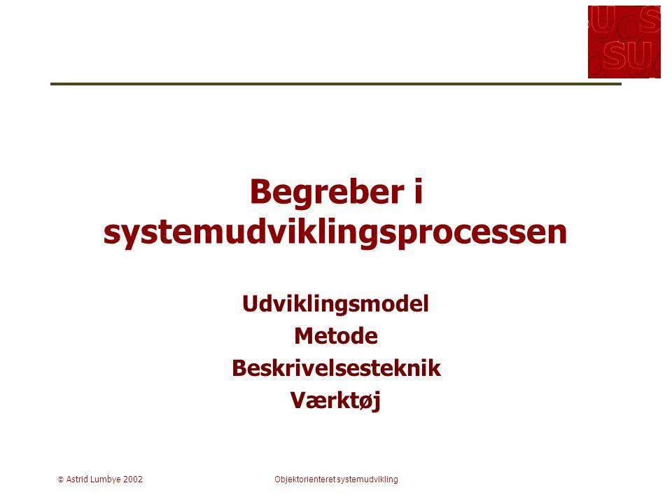  Astrid Lumbye 2002Objektorienteret systemudvikling Begreber i systemudviklingsprocessen Udviklingsmodel Metode Beskrivelsesteknik Værktøj
