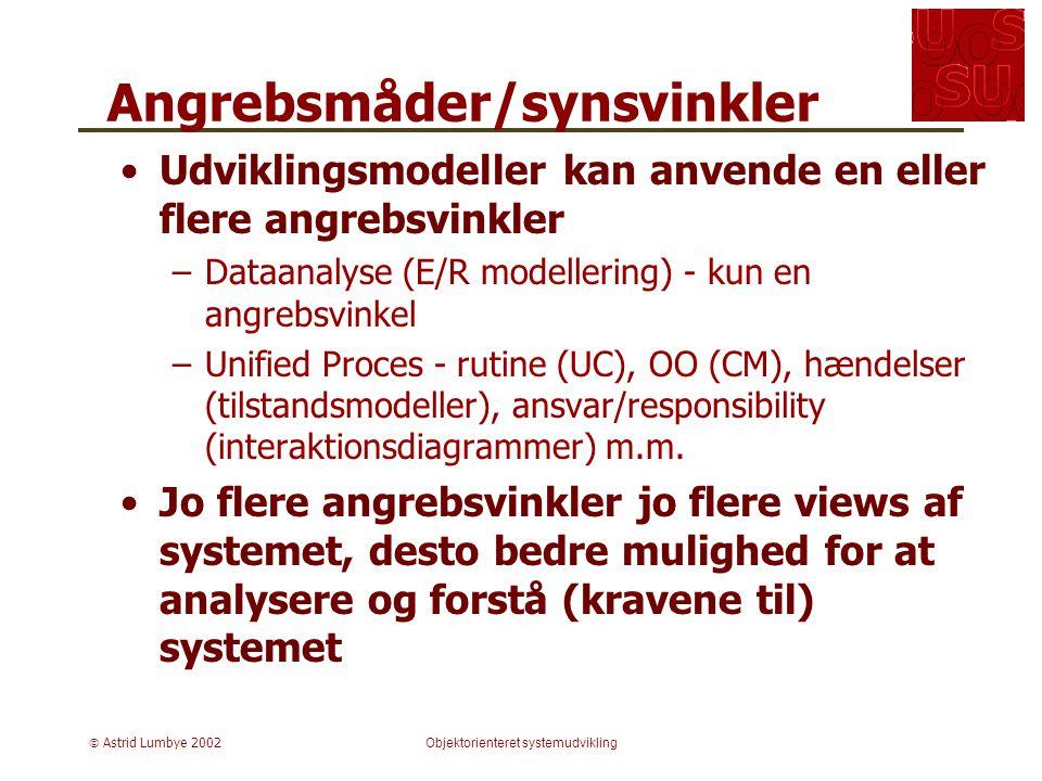  Astrid Lumbye 2002Objektorienteret systemudvikling Angrebsmåder/synsvinkler Udviklingsmodeller kan anvende en eller flere angrebsvinkler –Dataanalyse (E/R modellering) - kun en angrebsvinkel –Unified Proces - rutine (UC), OO (CM), hændelser (tilstandsmodeller), ansvar/responsibility (interaktionsdiagrammer) m.m.