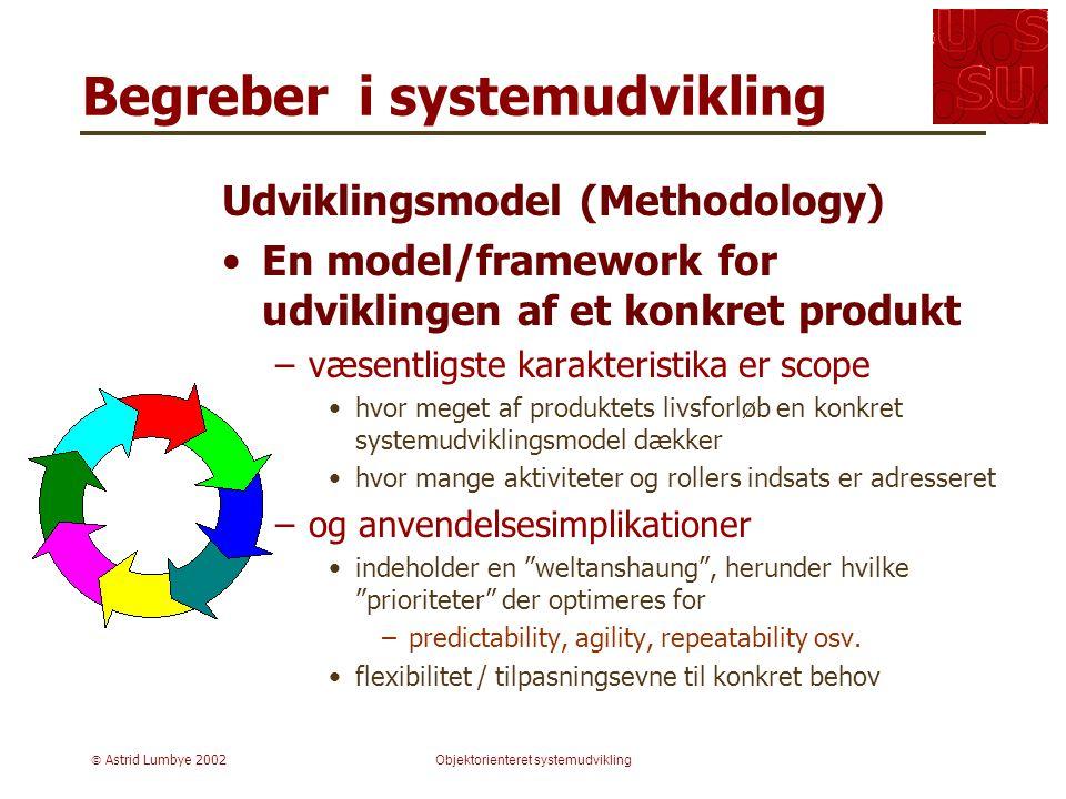  Astrid Lumbye 2002Objektorienteret systemudvikling Begreber i systemudvikling Udviklingsmodel (Methodology) En model/framework for udviklingen af et konkret produkt –væsentligste karakteristika er scope hvor meget af produktets livsforløb en konkret systemudviklingsmodel dækker hvor mange aktiviteter og rollers indsats er adresseret –og anvendelsesimplikationer indeholder en weltanshaung , herunder hvilke prioriteter der optimeres for –predictability, agility, repeatability osv.