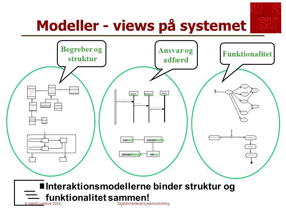  Astrid Lumbye 2002Objektorienteret systemudvikling Modeller - views på systemet Begreber og struktur Interaktionsmodellerne binder struktur og funktionalitet sammen.
