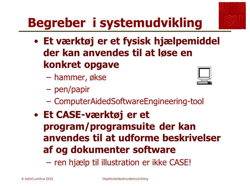  Astrid Lumbye 2002Objektorienteret systemudvikling Begreber i systemudvikling Et værktøj er et fysisk hjælpemiddel der kan anvendes til at løse en konkret opgave –hammer, økse –pen/papir –ComputerAidedSoftwareEngineering-tool Et CASE-værktøj er et program/programsuite der kan anvendes til at udforme beskrivelser af og dokumenter software –ren hjælp til illustration er ikke CASE!