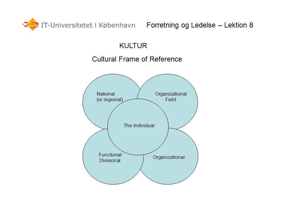 KULTUR Forretning og Ledelse – Lektion 8 Cultural Frame of Reference The Individual Organizational Field National (or regional) Functional Divisional Organizational