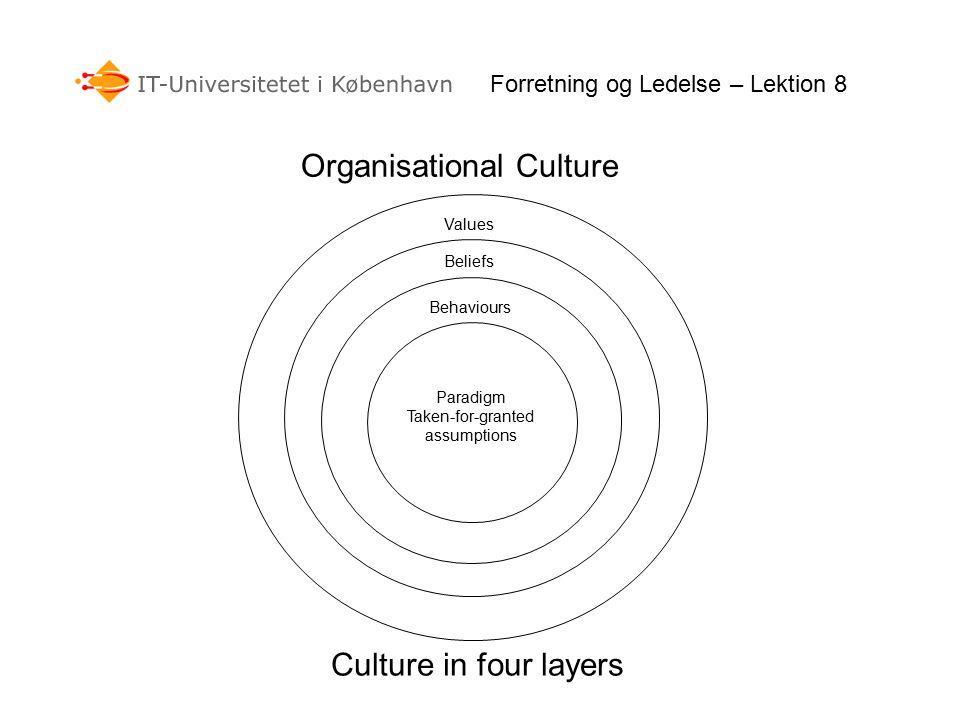 Forretning og Ledelse – Lektion 8 Organisational Culture Culture in four layers Values Beliefs Behaviours Paradigm Taken-for-granted assumptions
