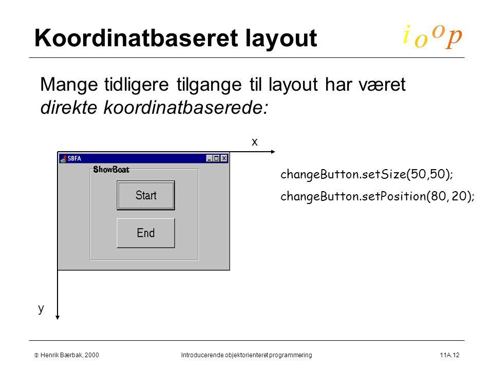  Henrik Bærbak, 2000Introducerende objektorienteret programmering11A.12 Koordinatbaseret layout  Mange tidligere tilgange til layout har været direkte koordinatbaserede: x y changeButton.setSize(50,50); changeButton.setPosition(80, 20);