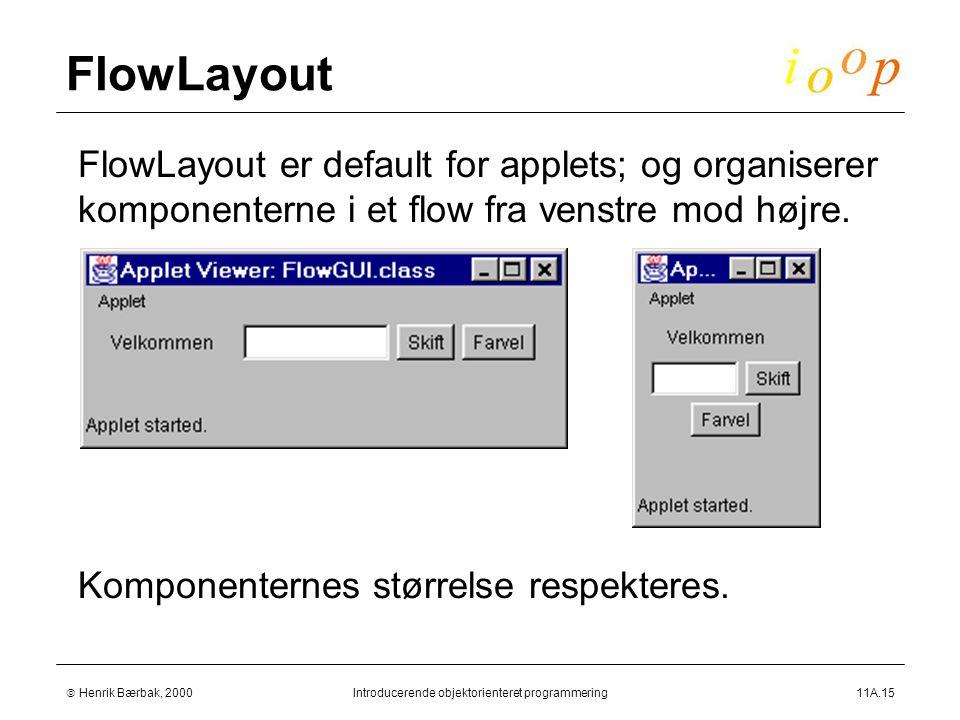  Henrik Bærbak, 2000Introducerende objektorienteret programmering11A.15 FlowLayout  FlowLayout er default for applets; og organiserer komponenterne i et flow fra venstre mod højre.