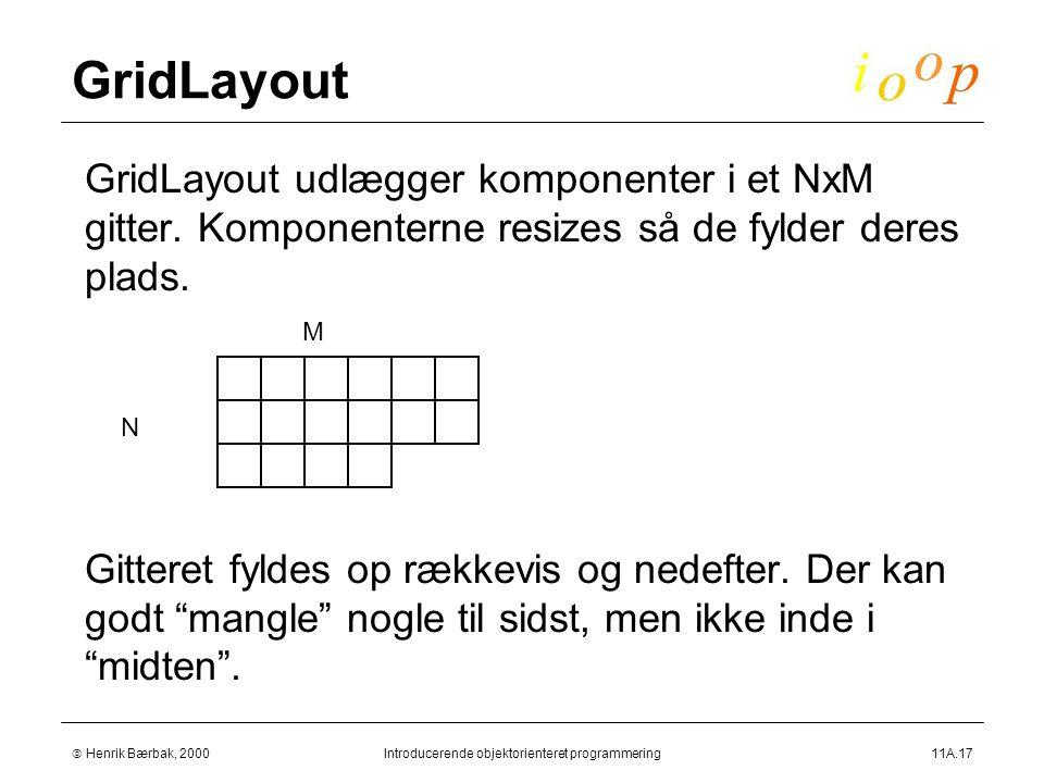  Henrik Bærbak, 2000Introducerende objektorienteret programmering11A.17 GridLayout  GridLayout udlægger komponenter i et NxM gitter.