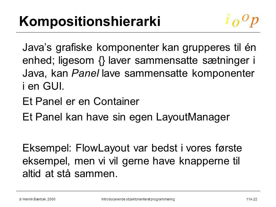  Henrik Bærbak, 2000Introducerende objektorienteret programmering11A.22 Kompositionshierarki  Java's grafiske komponenter kan grupperes til én enhed; ligesom {} laver sammensatte sætninger i Java, kan Panel lave sammensatte komponenter i en GUI.
