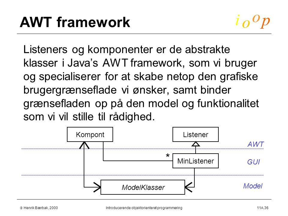  Henrik Bærbak, 2000Introducerende objektorienteret programmering11A.36 AWT framework  Listeners og komponenter er de abstrakte klasser i Java's AWT framework, som vi bruger og specialiserer for at skabe netop den grafiske brugergrænseflade vi ønsker, samt binder grænsefladen op på den model og funktionalitet som vi vil stille til rådighed.