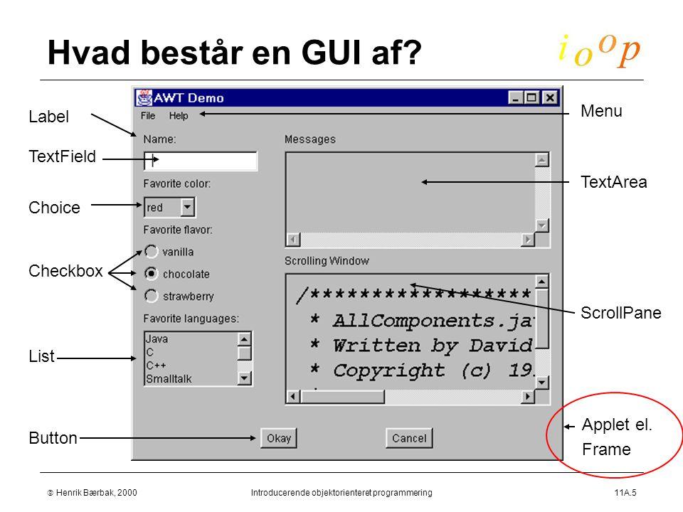  Henrik Bærbak, 2000Introducerende objektorienteret programmering11A.5 Hvad består en GUI af.