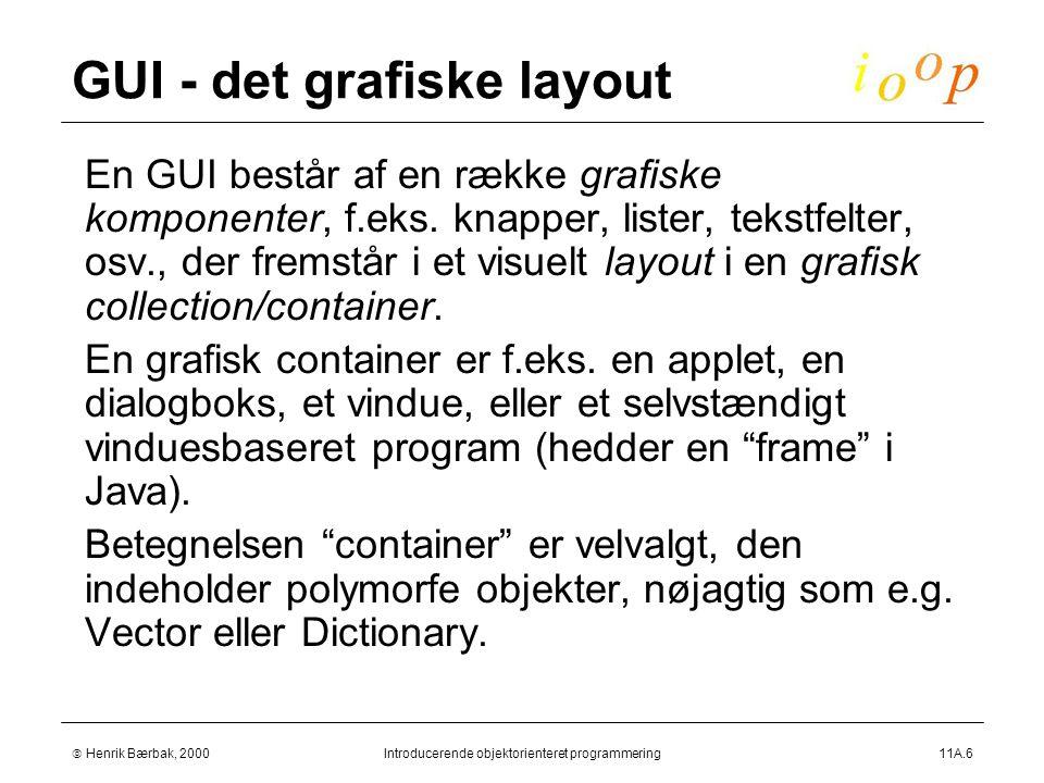  Henrik Bærbak, 2000Introducerende objektorienteret programmering11A.6 GUI - det grafiske layout  En GUI består af en række grafiske komponenter, f.eks.