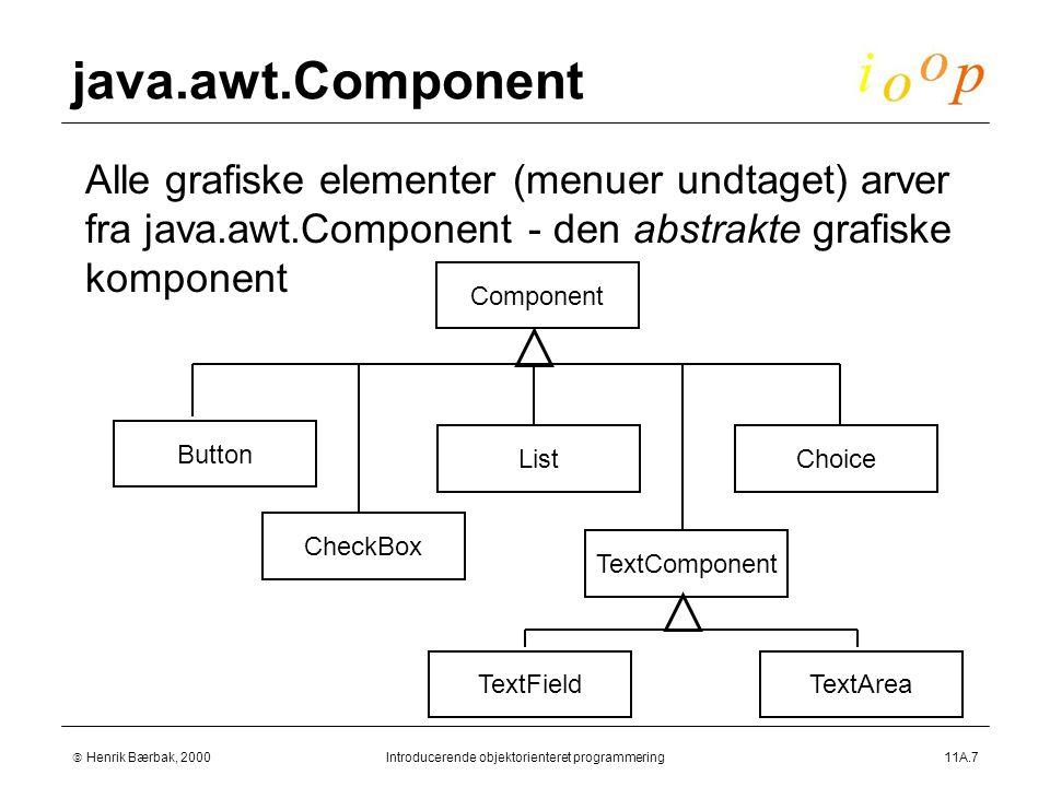  Henrik Bærbak, 2000Introducerende objektorienteret programmering11A.7 java.awt.Component  Alle grafiske elementer (menuer undtaget) arver fra java.awt.Component - den abstrakte grafiske komponent Component Button CheckBox TextComponent ListChoice TextFieldTextArea