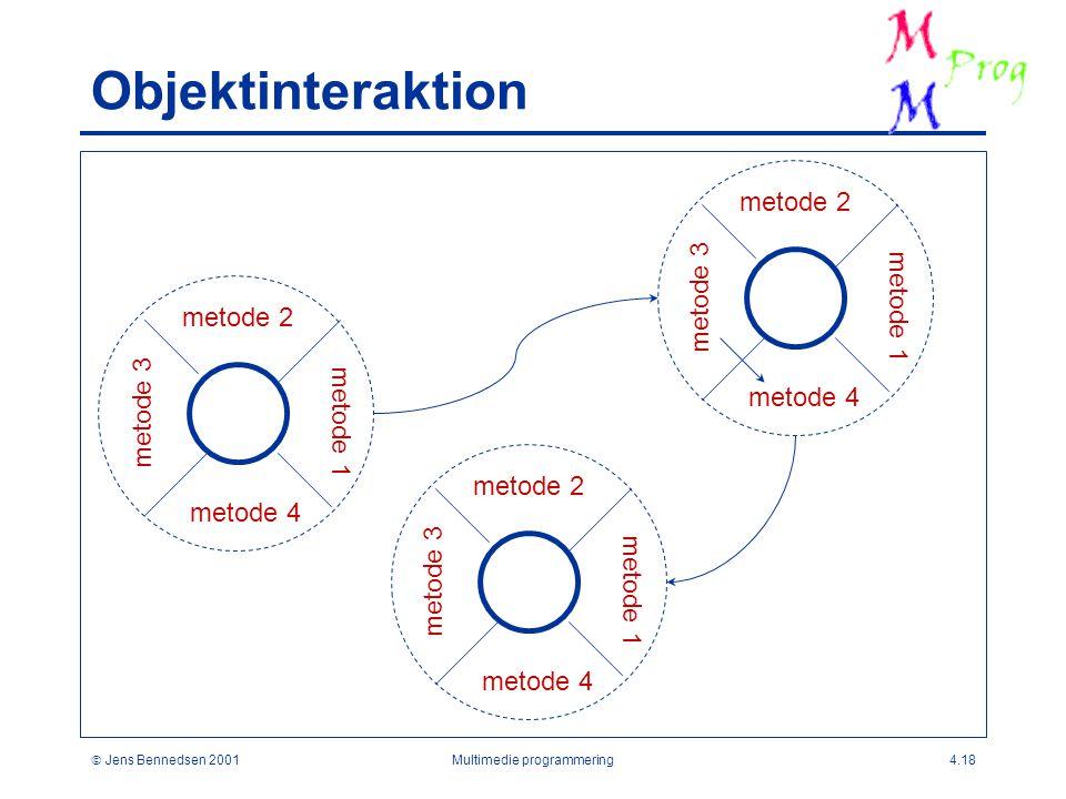  Jens Bennedsen 2001Multimedie programmering4.18 Objektinteraktion metode 2 metode 4 metode 1 metode 3 metode 2 metode 4 metode 1 metode 3 metode 2 metode 4 metode 1 metode 3
