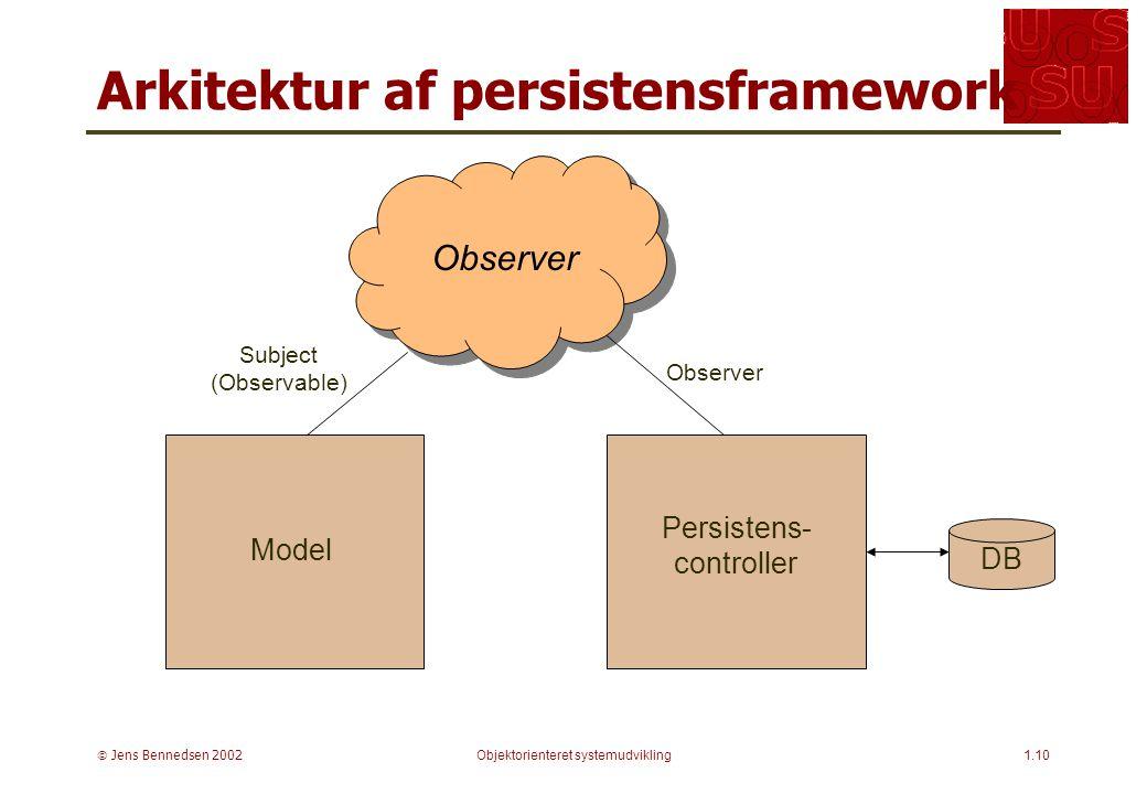  Jens Bennedsen 2002Objektorienteret systemudvikling1.10 Arkitektur af persistensframework Model Persistens- controller Observer Observer Subject (Observable) Observer DB