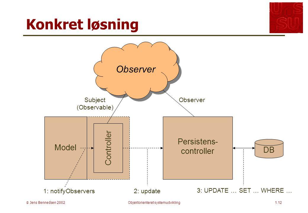  Jens Bennedsen 2002Objektorienteret systemudvikling1.12 Konkret løsning Persistens- controller Observer Observer Subject (Observable) Observer Model Controller DB 1: notifyObservers2: update 3: UPDATE … SET … WHERE …