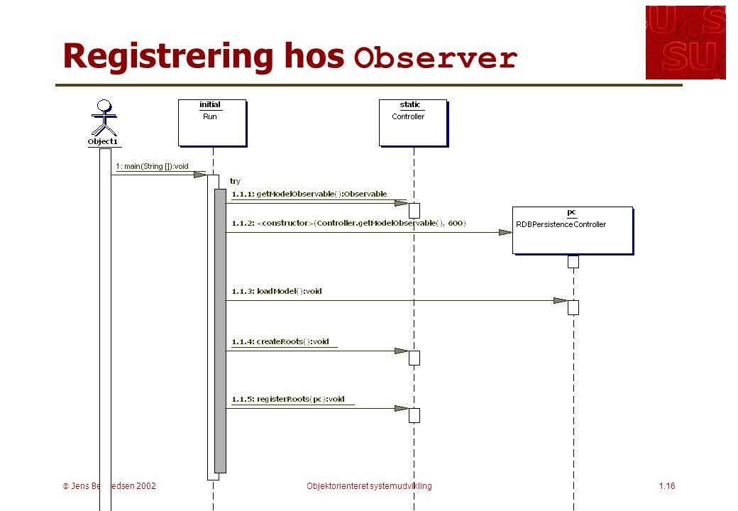  Jens Bennedsen 2002Objektorienteret systemudvikling1.16 Registrering hos Observer