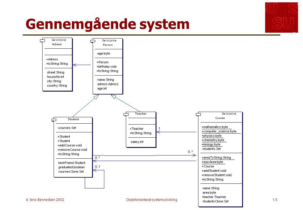  Jens Bennedsen 2002Objektorienteret systemudvikling1.5 Gennemgående system