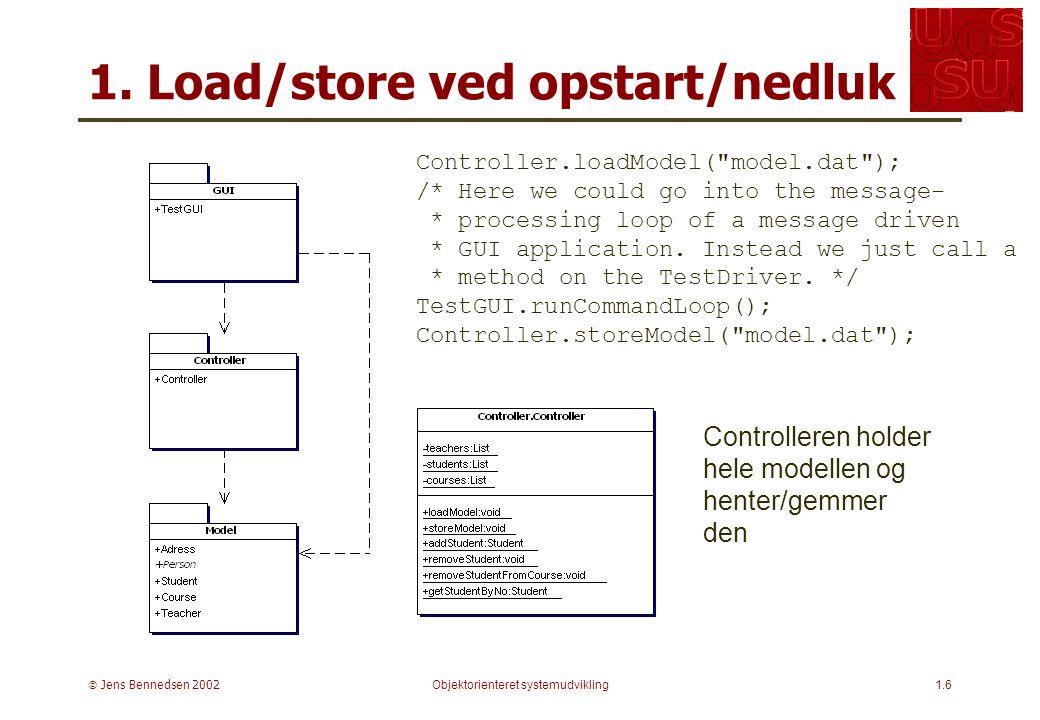  Jens Bennedsen 2002Objektorienteret systemudvikling1.6 1.