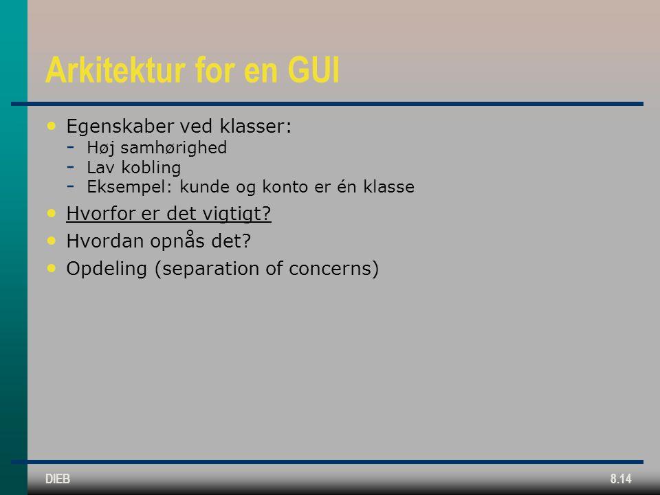 DIEB8.14 Arkitektur for en GUI Egenskaber ved klasser:  Høj samhørighed  Lav kobling  Eksempel: kunde og konto er én klasse Hvorfor er det vigtigt.