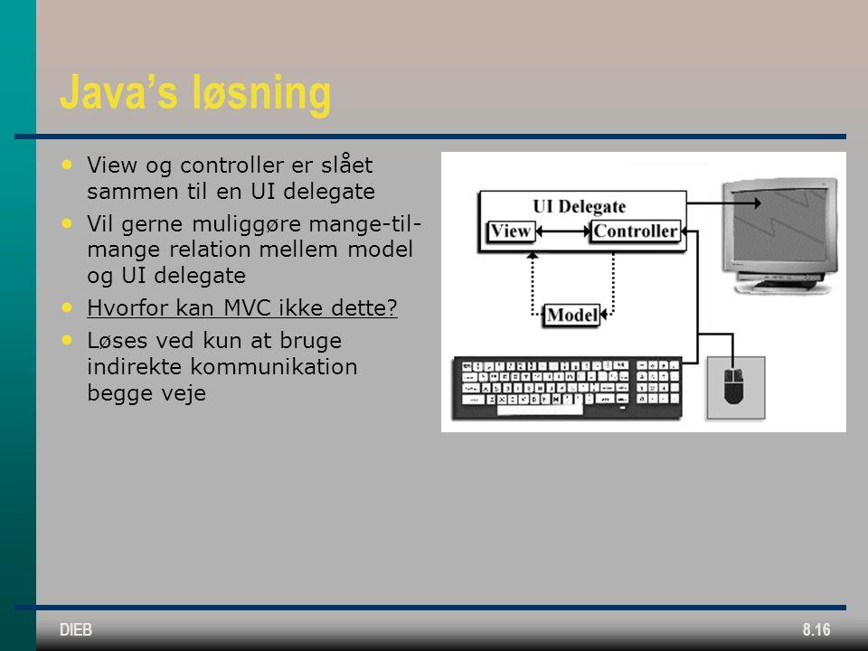 DIEB8.16 Java's løsning View og controller er slået sammen til en UI delegate Vil gerne muliggøre mange-til- mange relation mellem model og UI delegate Hvorfor kan MVC ikke dette.