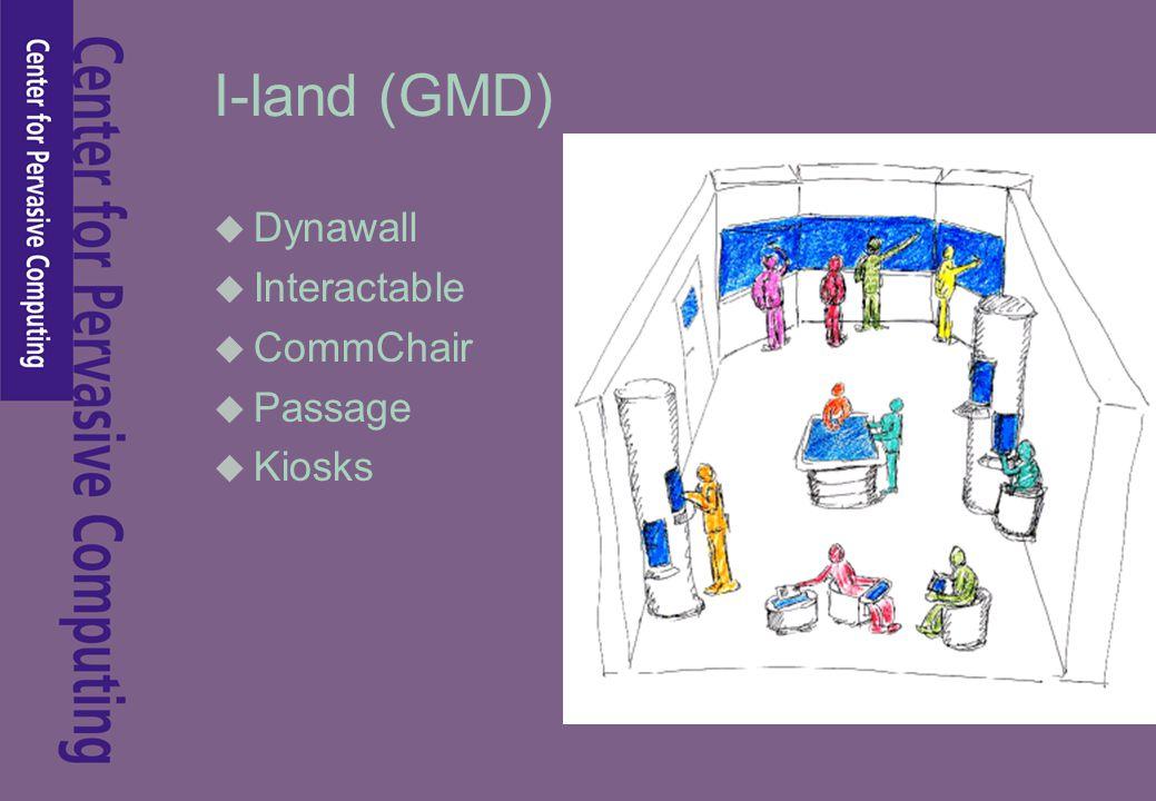 I-land (GMD) u Dynawall u Interactable u CommChair u Passage u Kiosks