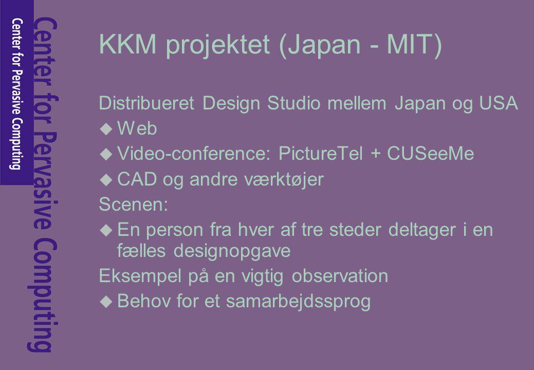 KKM projektet (Japan - MIT) Distribueret Design Studio mellem Japan og USA u Web u Video-conference: PictureTel + CUSeeMe u CAD og andre værktøjer Scenen: u En person fra hver af tre steder deltager i en fælles designopgave Eksempel på en vigtig observation u Behov for et samarbejdssprog