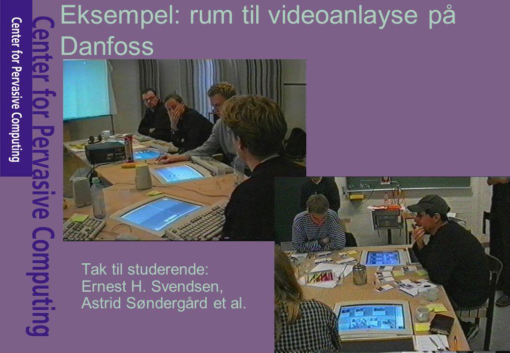 Eksempel: rum til videoanlayse på Danfoss Tak til studerende: Ernest H.