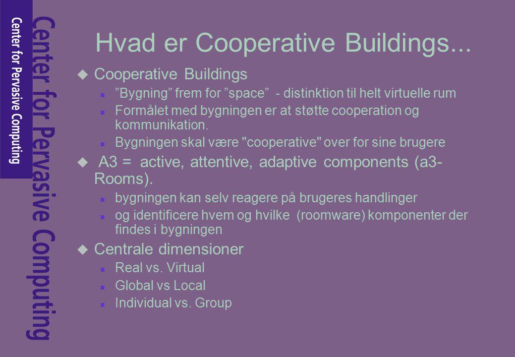 Hvad er Cooperative Buildings...