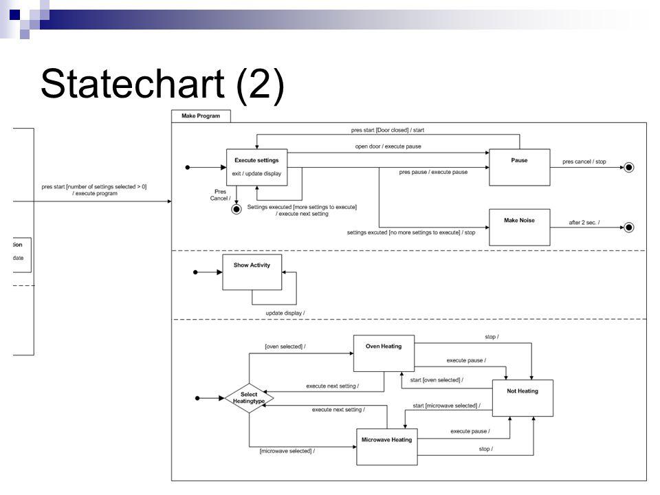 Statechart (2)
