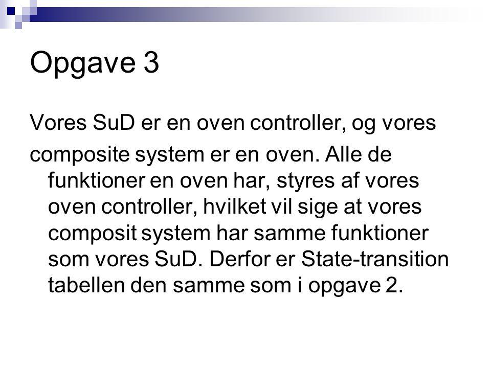 Opgave 3 Vores SuD er en oven controller, og vores composite system er en oven.