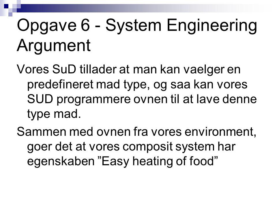 Opgave 6 - System Engineering Argument Vores SuD tillader at man kan vaelger en predefineret mad type, og saa kan vores SUD programmere ovnen til at lave denne type mad.
