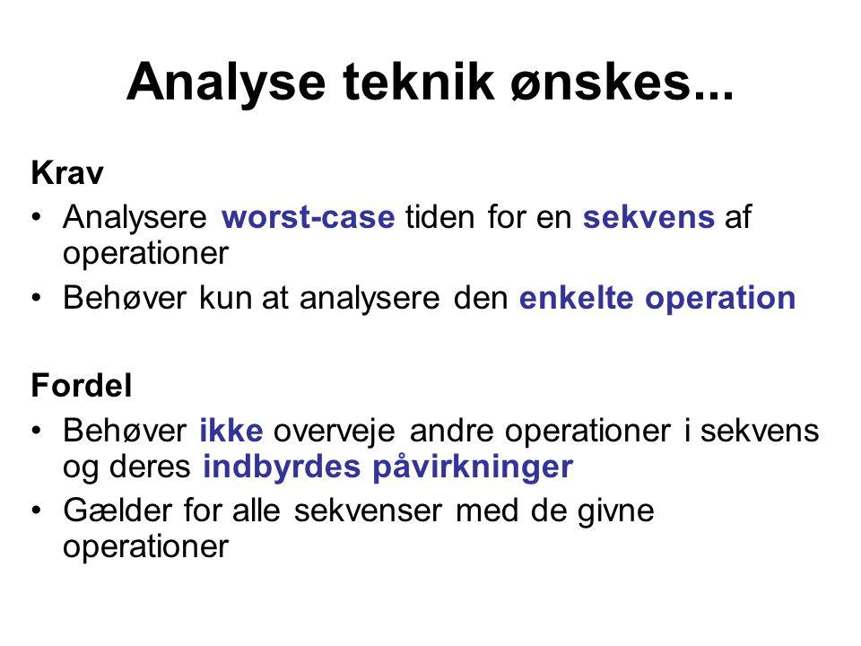 Analyse teknik ønskes...