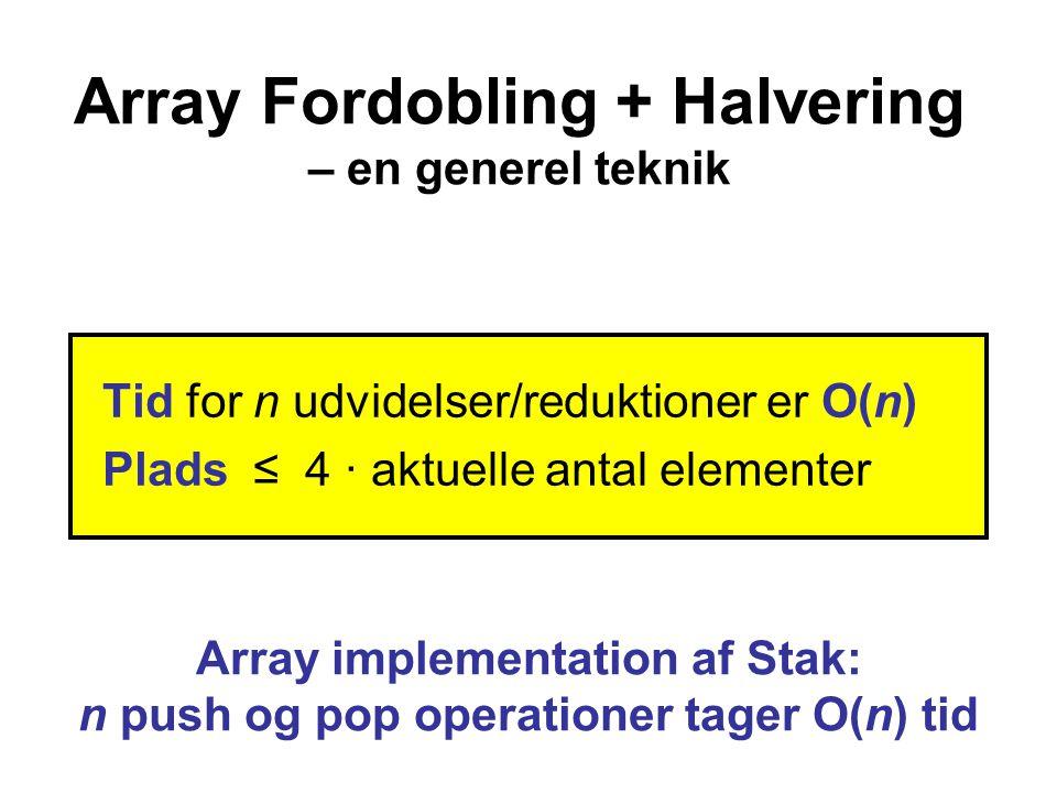 Tid for n udvidelser/reduktioner er O(n) Plads ≤ 4 · aktuelle antal elementer Array Fordobling + Halvering – en generel teknik Array implementation af Stak: n push og pop operationer tager O(n) tid