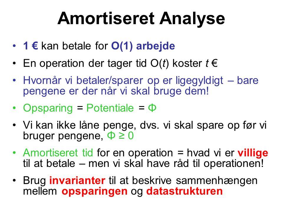 Amortiseret Analyse 1 € kan betale for O(1) arbejde En operation der tager tid O(t) koster t € Hvornår vi betaler/sparer op er ligegyldigt – bare pengene er der når vi skal bruge dem.