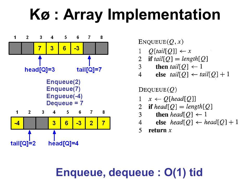 Kø : Array Implementation Enqueue(2) Enqueue(7) Engueue(-4) Dequeue = 7 Enqueue, dequeue : O(1) tid