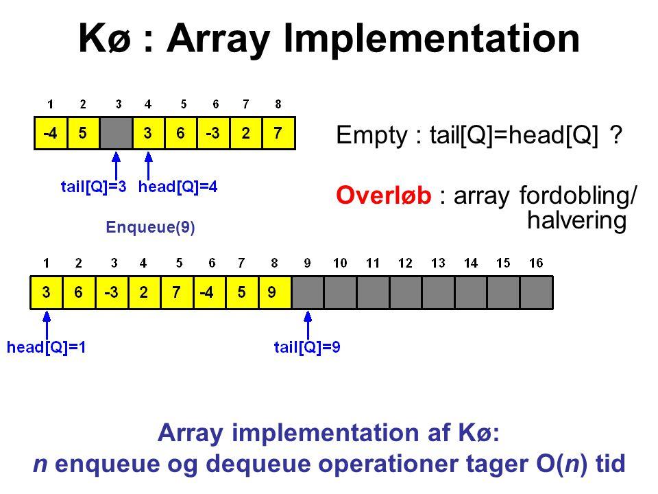 Kø : Array Implementation Empty : tail[Q]=head[Q] .
