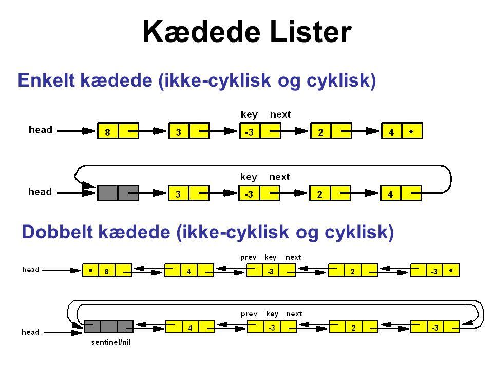 Kædede Lister Enkelt kædede (ikke-cyklisk og cyklisk) Dobbelt kædede (ikke-cyklisk og cyklisk)