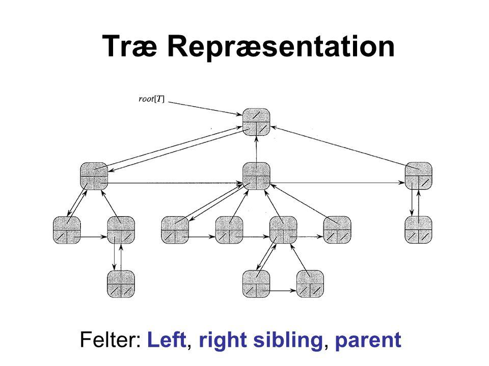 Træ Repræsentation Felter: Left, right sibling, parent