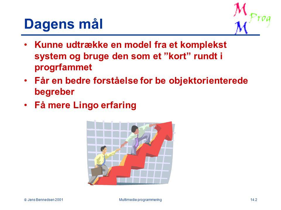  Jens Bennedsen 2001Multimedie programmering14.2 Dagens mål Kunne udtrække en model fra et komplekst system og bruge den som et kort rundt i progrfammet Får en bedre forståelse for be objektorienterede begreber Få mere Lingo erfaring