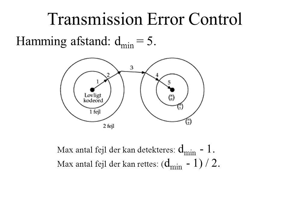 Transmission Error Control Hamming afstand: d min = 5.