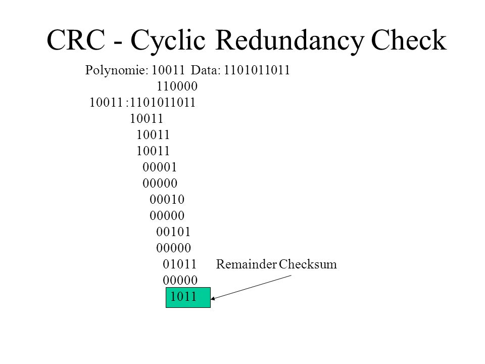 CRC - Cyclic Redundancy Check Polynomie: 10011 Data: 1101011011 110000 10011 :1101011011 10011 00001 00000 00010 00000 00101 00000 01011 Remainder Checksum 00000 1011