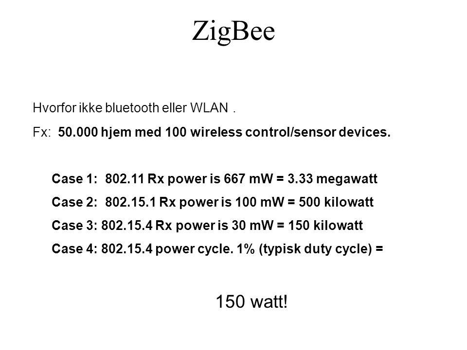 ZigBee Hvorfor ikke bluetooth eller WLAN. Fx: 50.000 hjem med 100 wireless control/sensor devices.