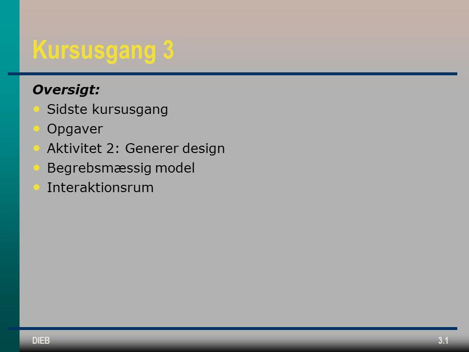 DIEB3.1 Kursusgang 3 Oversigt: Sidste kursusgang Opgaver Aktivitet 2: Generer design Begrebsmæssig model Interaktionsrum