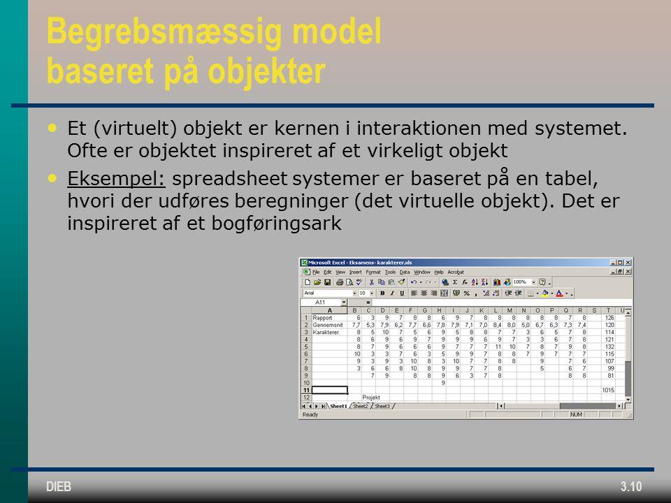 DIEB3.10 Begrebsmæssig model baseret på objekter Et (virtuelt) objekt er kernen i interaktionen med systemet.